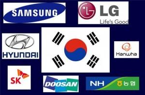 Chaebol Companies